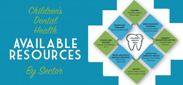 Children's Dental – Resources for Healthy Teeth Toolkit